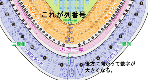 東京ドーム スタンド席 列番号 指定方法