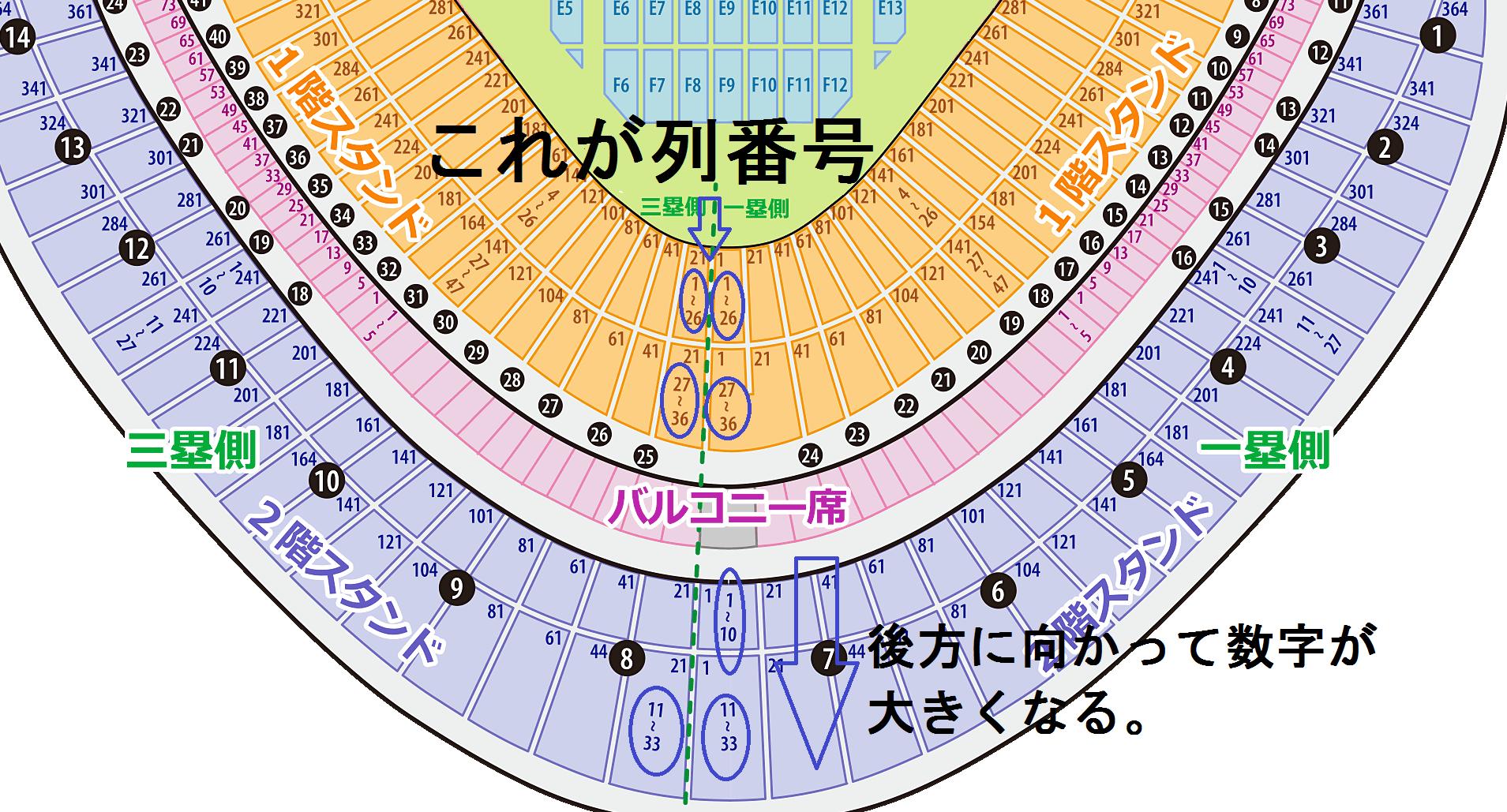 東京 ドーム 座席 表 詳細 東京ドームの座席表が一目でわかる!1塁側と3塁側、上段と下段、通路...