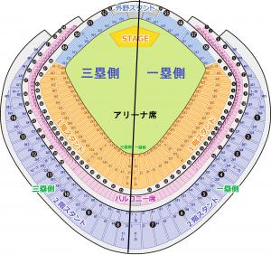 東京ドーム スタンド席 区分け