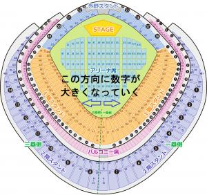 東京ドーム スタンド席 座席番号 指定方法