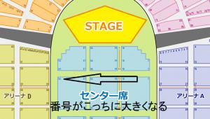 横浜アリーナ センター席 席番号