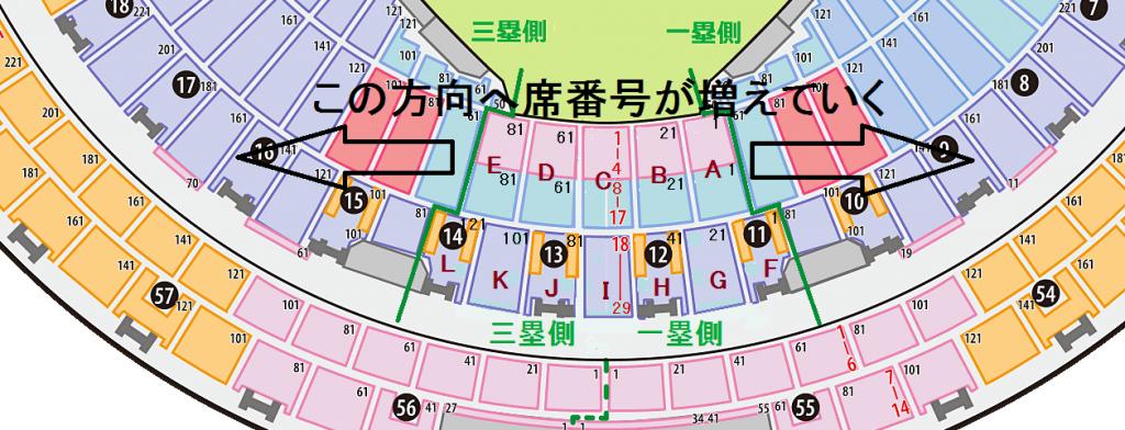 京セラドーム スタンド 席番号