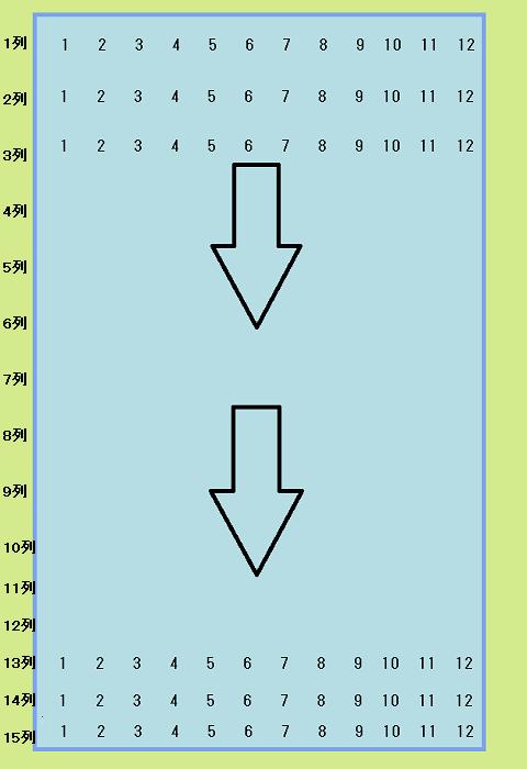 12列×10列 座席 パターン