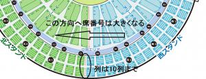 横浜アリーナ スタンド席 列と番号