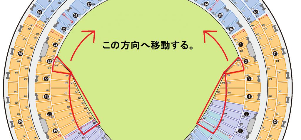 京セラドーム 可動席 移動方法