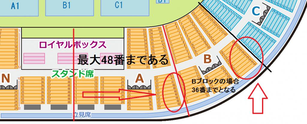 大阪城ホール スタンド席 座席番号
