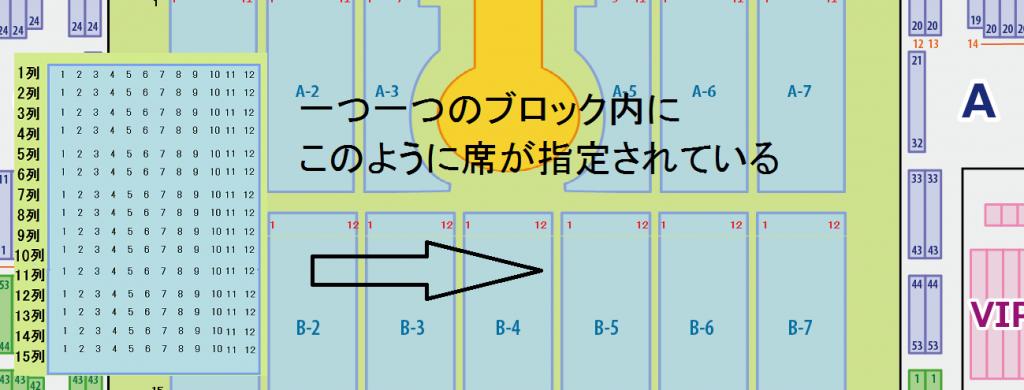 広島グリーンアリーナ ブッロク内 座席指定 15列×12