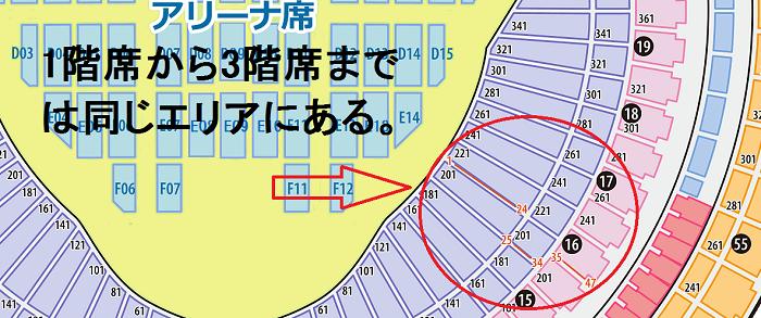ナゴヤドーム 1階席~3階席