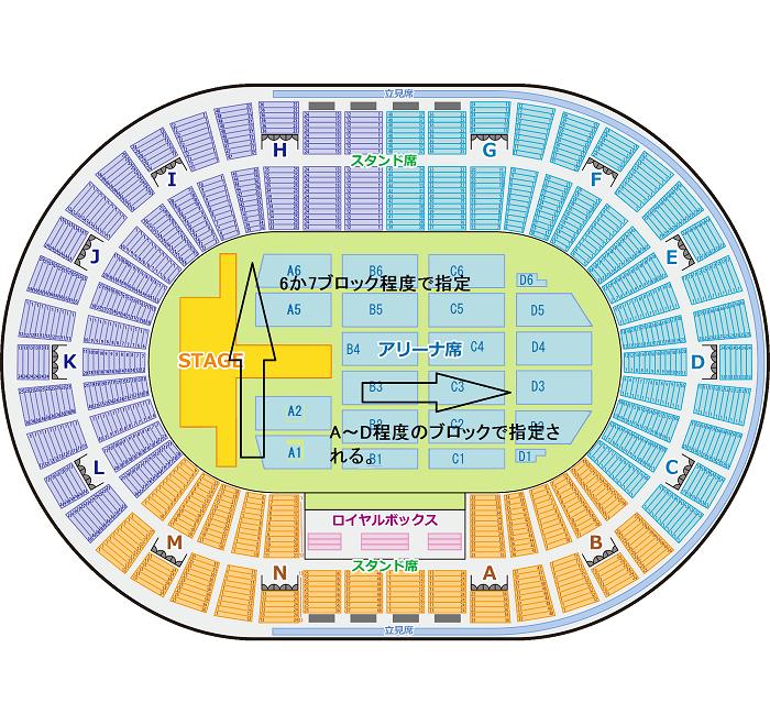 大阪城ホール アリーナ ブロック指定方法