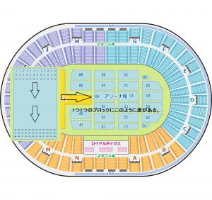 大阪城ホール アリーナ ブロック内 座席番号
