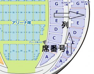 代々木第一体育館 列と席番号