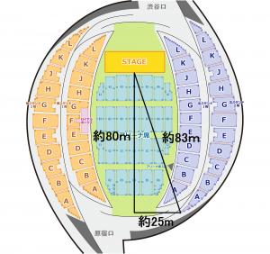 代々木第一体育館 2階スタンド席からステージ距離