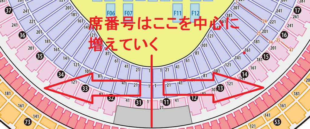 ナゴヤドーム 席番号