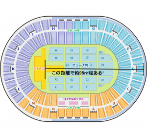 大阪城ホール Dブロック最後列スタンド席からステージまでの距離 95m