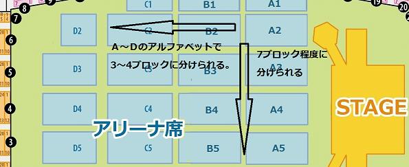 真駒内セキスイハイムアイスアリーナ ブロック指定法