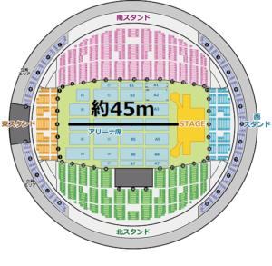 真駒内セキスイハイムアリーナ  ステージとアリーナ後方 距離
