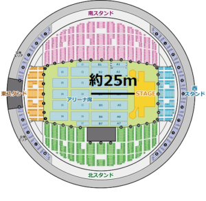 真駒内セキスイハイムアリーナ アリーナ中央 ステージ距離