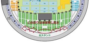 真駒内セキスイハイムアリーナ 2階席後方と3階席の高さ