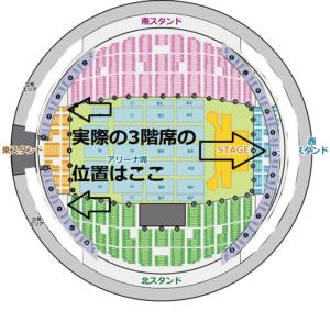 真駒内セキスイハイムアリーナ 3階席の実際の位置