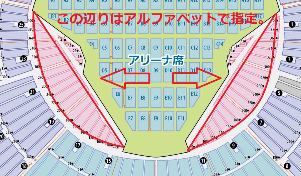 横浜スタジアム 内野指定席 『S』『FA』『FB』
