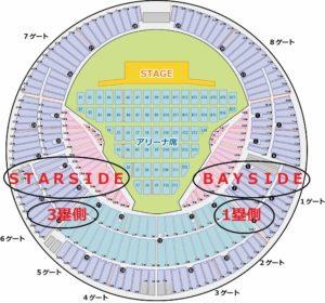 横浜スタジアム 塁とSIDE 指定方法