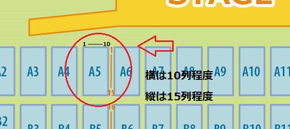 横浜スタジアム アリーナ席 ブロック内詳細