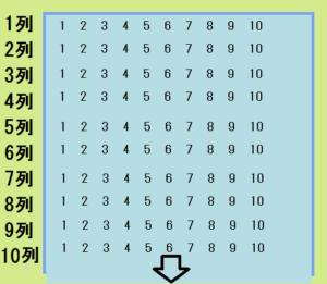 10×15列 列指定パターン