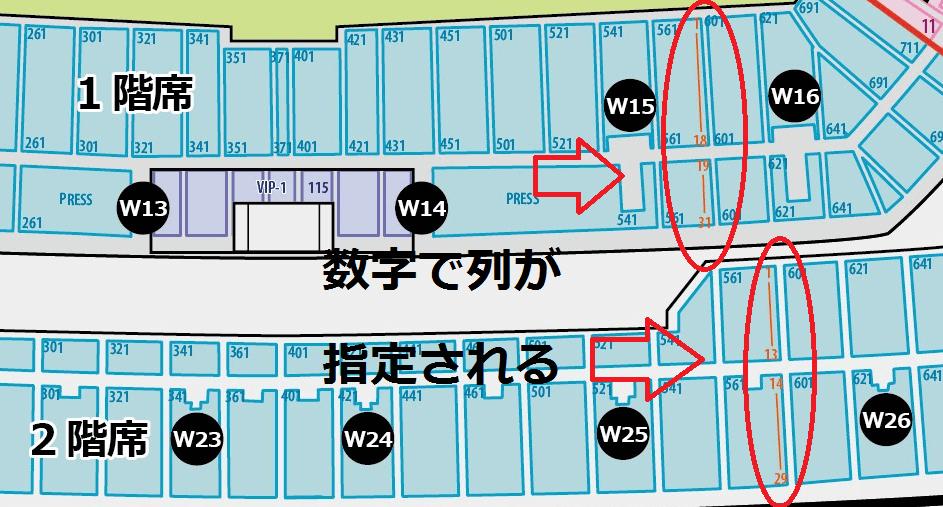 日産スタジアム列の指定方法
