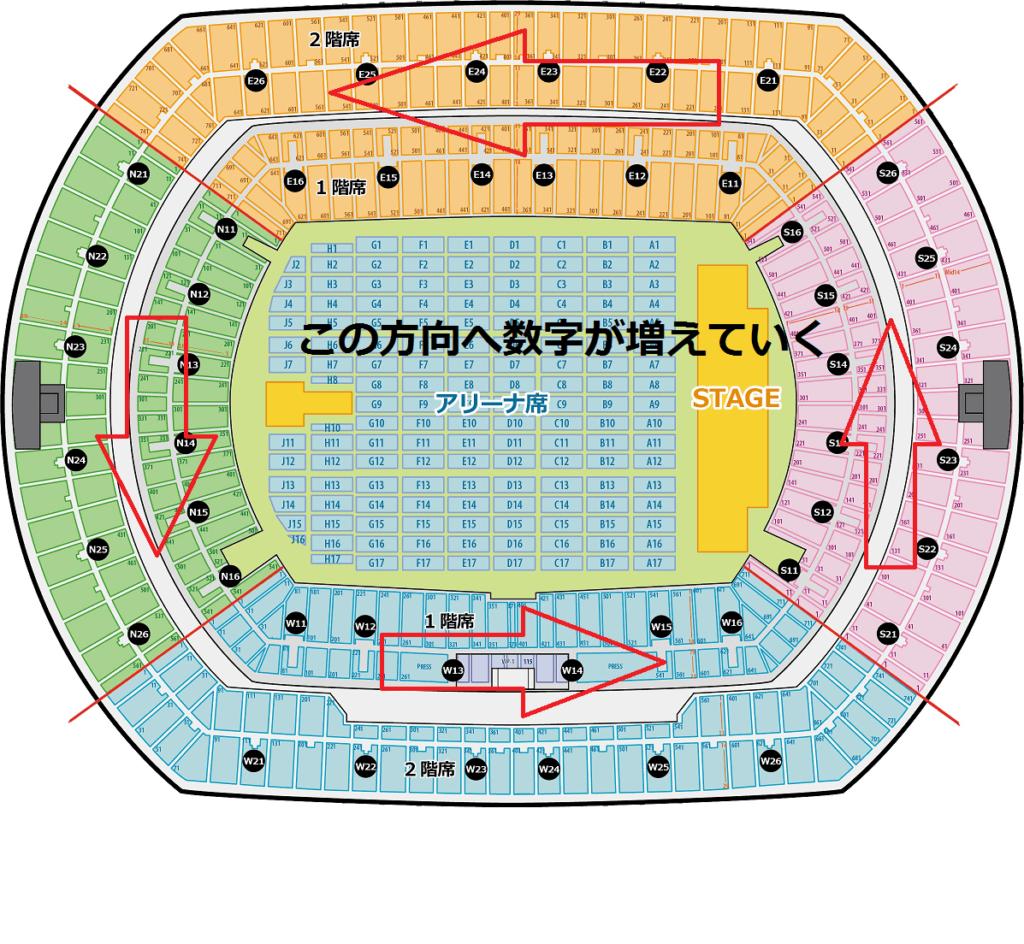 日産スタジアム席番号の指定方法