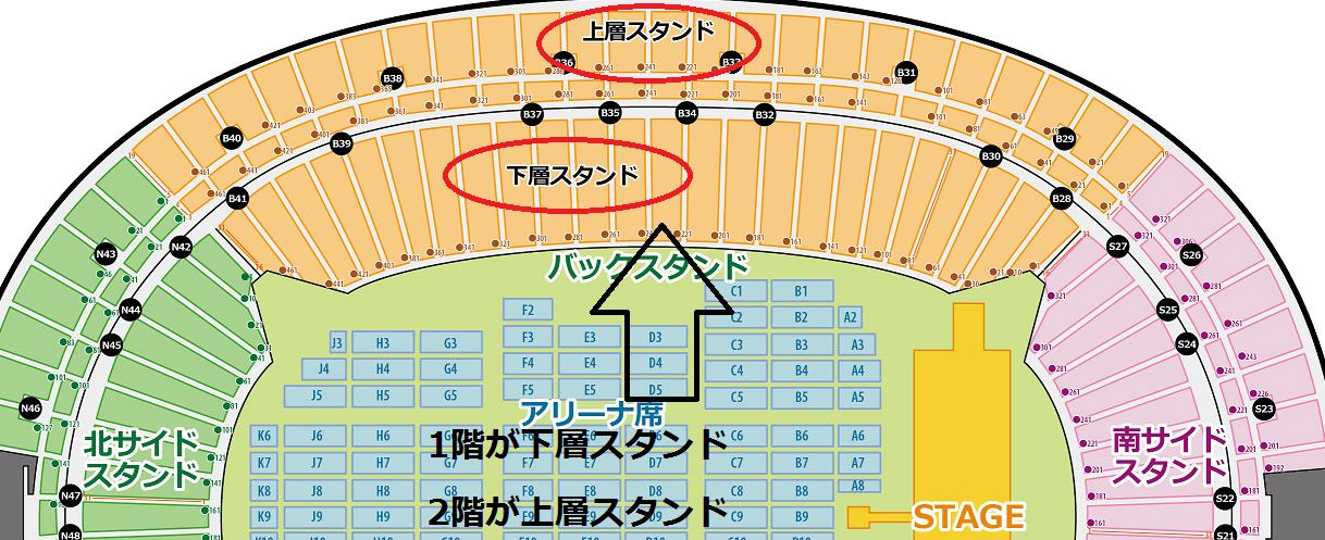 味の素スタジアム 上層 下層 スタンド指定方法