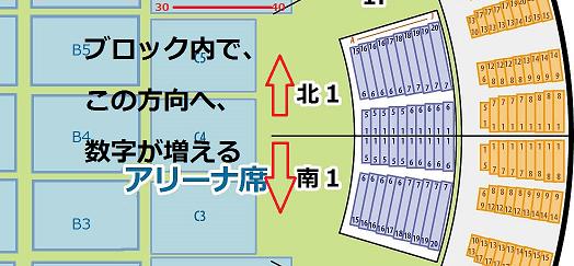 サンドーム福井 スタンド席席番号増え方