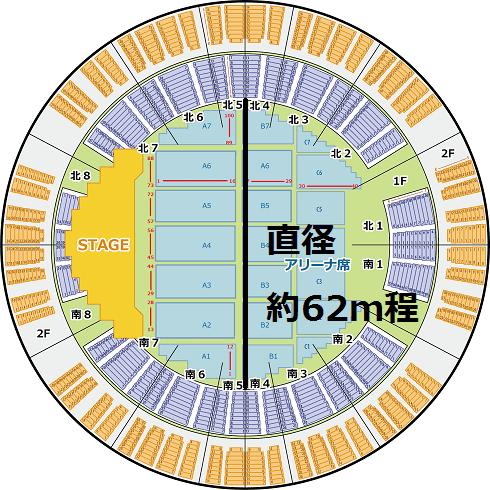 サンドーム福井 アリーナ部分直径