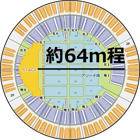 サンドーム福井 1階北1ブロック最後尾とスタンド席距離