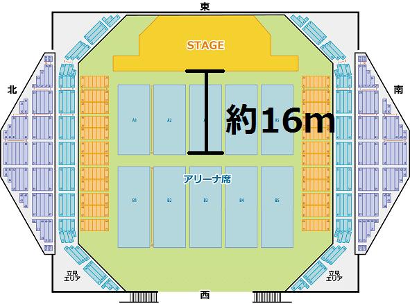 沖縄コンベンションセンター アリーナ席 Aブロック15列 見え方