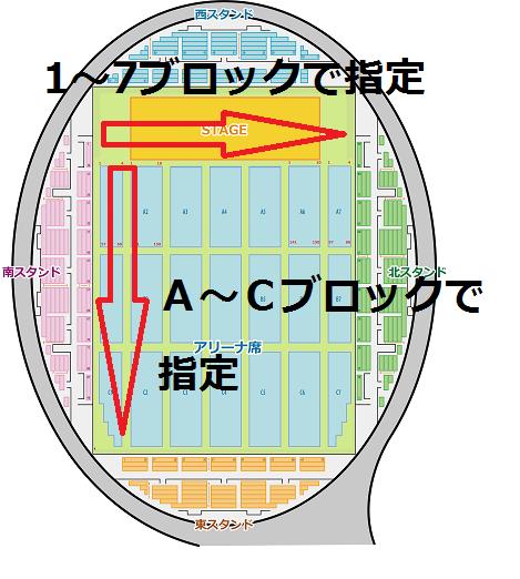 函館アリーナ アリーナ席 ブロック指定方法