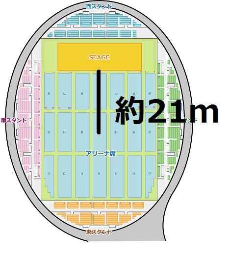 函館アリーナ アリーナ席中央 付近の距離