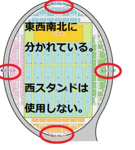 函館アリーナ スタンド席 ブロックわけ