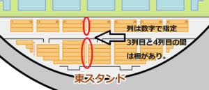 函館アリーナ 列 指定方法