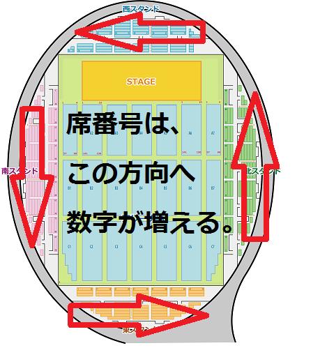 函館アリーナ スタンド席 席番号 指定方法