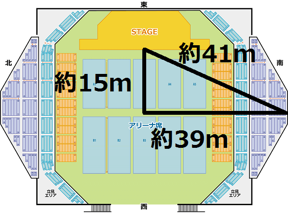 沖縄コンベンションセンター展示場 見え方2