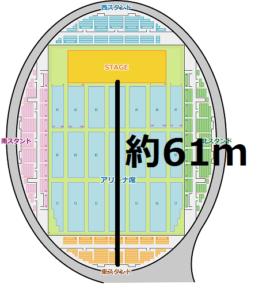 函館アリーナ 東スタンド 9列目距離