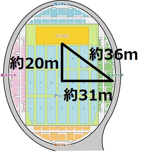函館アリーナ 北スタンド 9列目 見え方