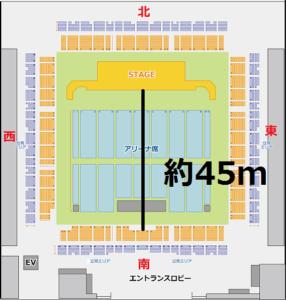 福岡国際センター2階南スタンド席ステージ見え方