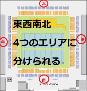 福岡国際センター座席東西南北振り分け詳細