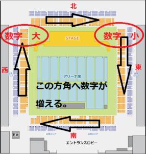 福岡国際センター席番号詳細