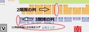 福岡国際センター座席列振り分け詳細