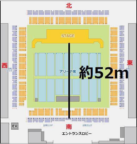 福岡国際センター3階南スタンド席ステージ見え方