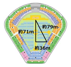 明治神宮野球場 一塁側 124番 付近 最前列 ステージからの距離