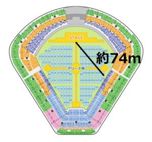 明治神宮野球場 ステージからアリーナ席 中央付近 距離