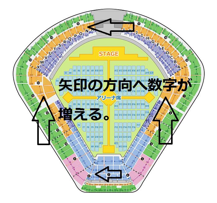 明治神宮野球場 席番号指定方法
